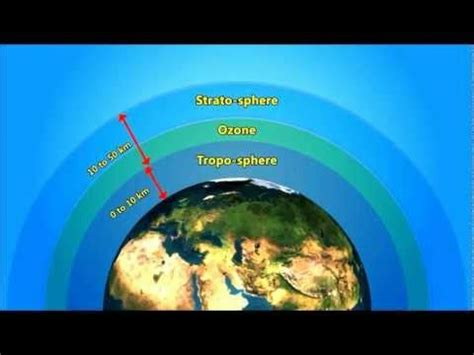 Essay global warming wikipedia